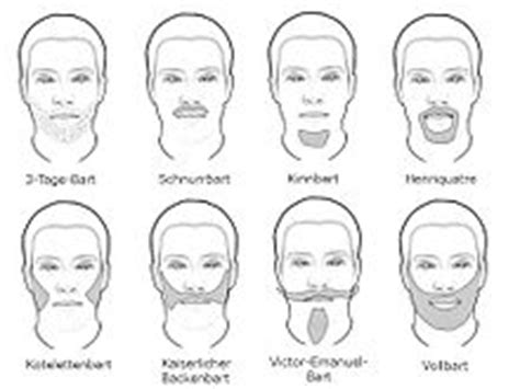 beard vs pubic hair trends barthaar wikipedia