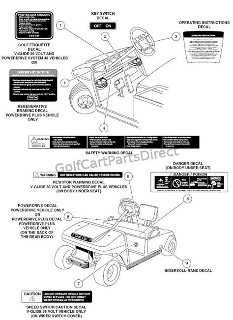 ingersoll rand club car wiring diagram 2000 ingersoll rand club car wiring diagram lights 50