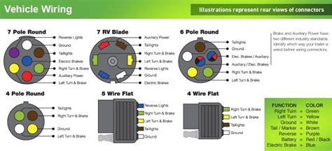 7 pin trailer schematic 7 pin trailer wiring diagram with