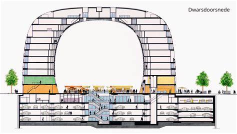 section housing rotterdam hamburg markthal elbphilharmonie bennie