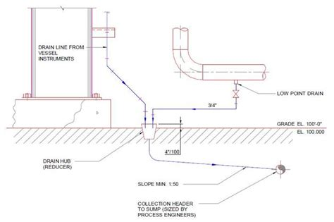 drainage section drawing underground piping u g piping part 2