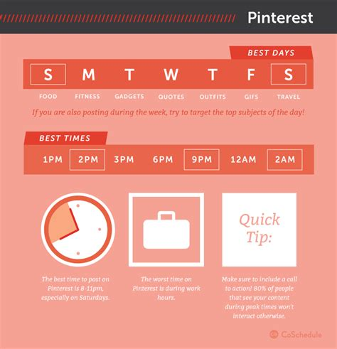 best on infographic the best times to post on social media