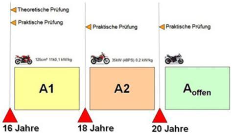 Motorrad Führerschein Von A1 Auf A2 by Stufenf 252 Hrerschein A1 A2 A Direkt A Offen