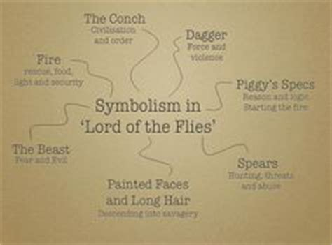 lord of the flies roger theme roger lord of the flies survival pinterest