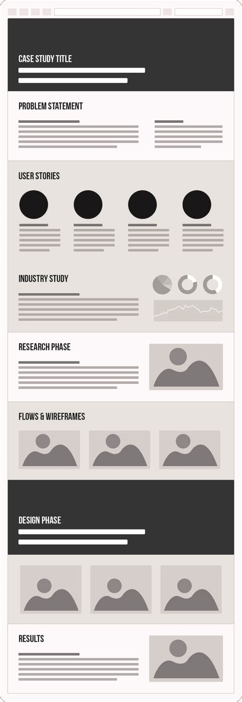 ux portfolio template 1018 best wireframe images on wireframe