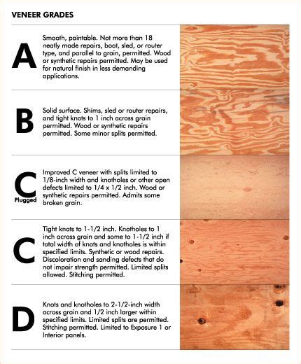 3 8 cabinet grade plywood 25 best ideas about plywood grades on pinterest
