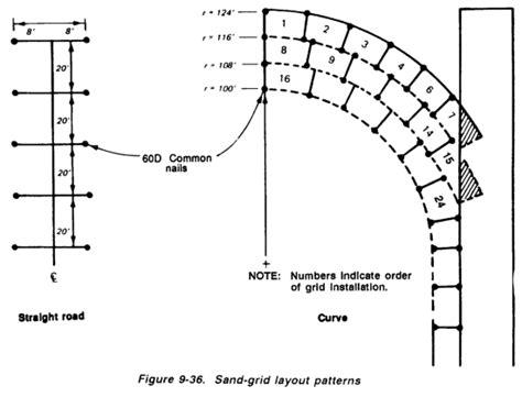 18 wheeler turning radius diagram 18 wheeler turning radius diagram pictures to pin on