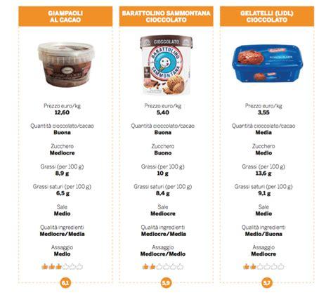 test alimenti il test sulle vaschette di gelato supermercato dissapore