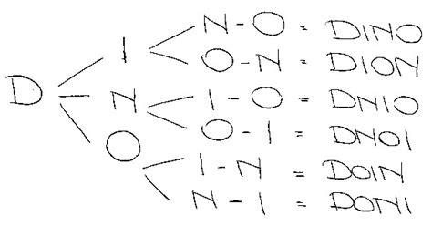 anagrammi con lettere calcolo combinatorio anagrammi