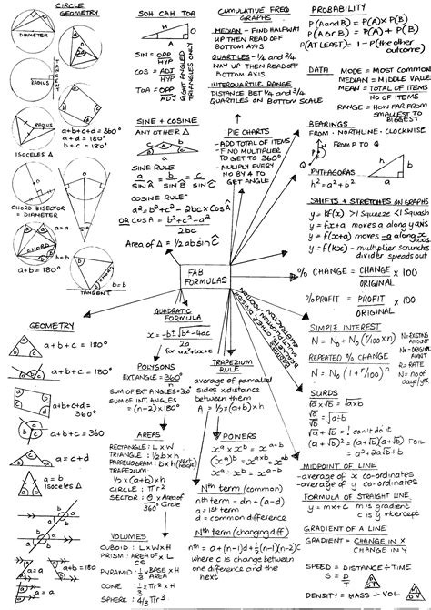 36 best secondary gcse english revision images on pinterest gcse maths revision resources gcse revision revision
