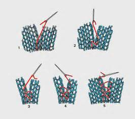 mattress stitch ladder stitch stitch n purl