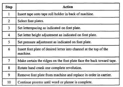 process paper template manual machines cutout image 14064 204