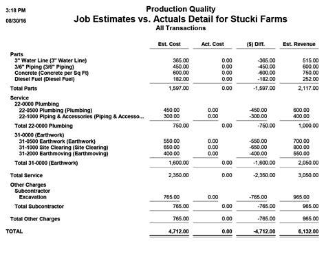 quickbooks tutorial on job costing optimizing job costing in quickbooks busybusy