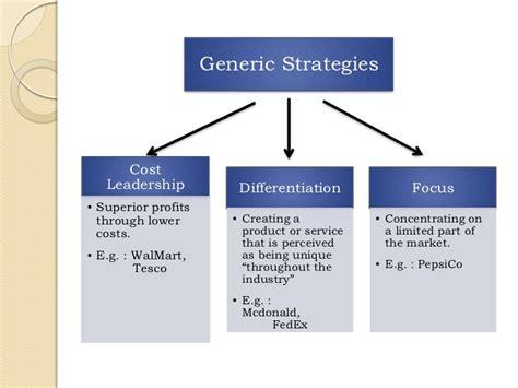 Mba Generic Strategies Analyzer by Porter S Generic Strategies With Exles