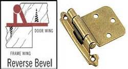 Reverse Bevel Cabinet Hinges The Hardware Chronicles Not All Cabinet Hinges Were