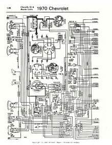 1970 el camino diagram wiring both sides under the hood fuse box