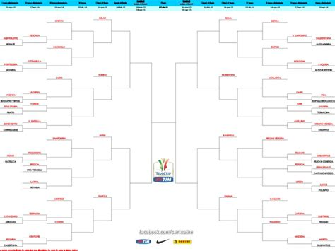 Coppa Italia Calendario Coppa Italia 2014 2015 Il Calendario Giornalettismo