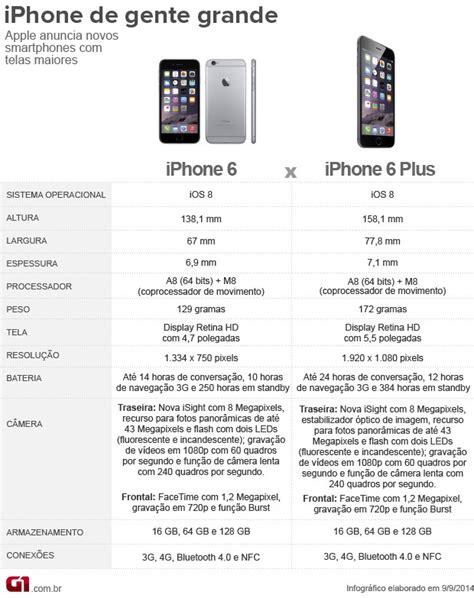 Pupuk Dekastar Plus 6 13 25 100 Gram G1 Apple Vende No Brasil Os Novos Iphones Mais Caros Do