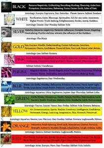 meaning of candle colors candle magick colours 0 pagan wiccan and witchy stuff