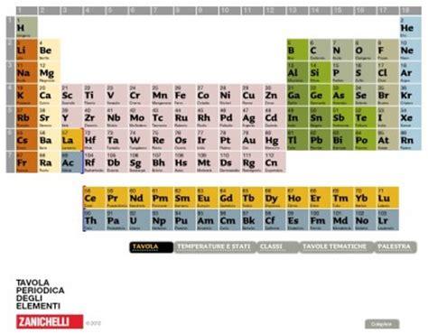 cos 礙 la tavola periodica degli elementi la chimica della natura dagli organismi alle cellule