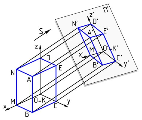 object biography definition orthographic projection wikipedia