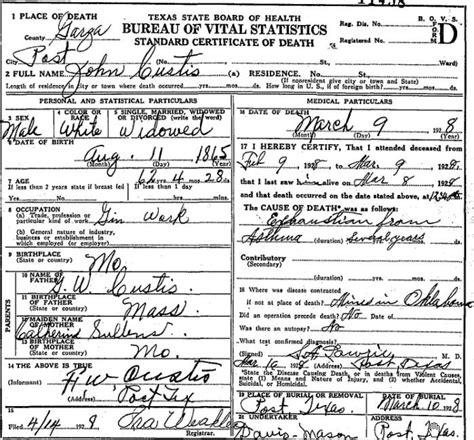 Divorce Records Tx Certificates Nolan County Tx