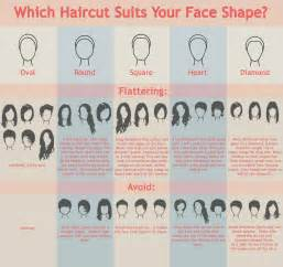 haircuts by shape find the best women s hairstyle for your face shape