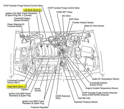 nissan 1997 engine 1997 nissan maxima engine diagram automotive parts