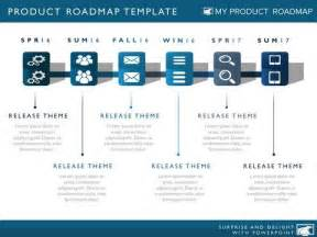 software development roadmap template 30 best images about project timelines on