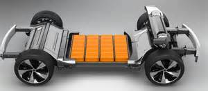 Electric Car Chassis Design Ces Faraday Future 1 Khp Electric Supercar