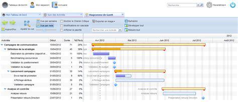 diagramme de gantt projet communication l outil de gestion de projet pour la communication