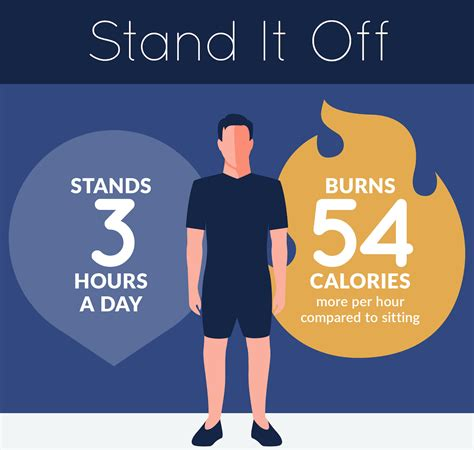 calories burned at standing desk standing desk calories 28 images calories burned