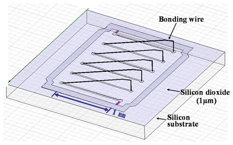 an integrated circuit may hold thousands millions or even billions of scalable transmission line and inductor models for cmos millimeter wave design 28 images