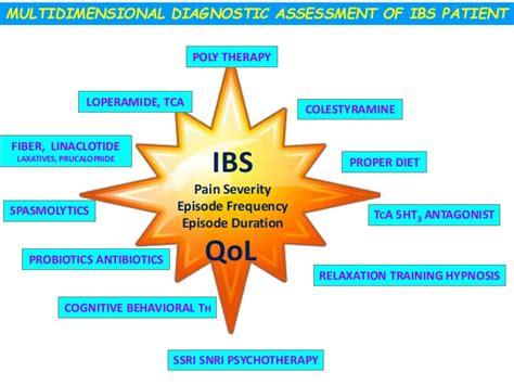 Ibs Distance Mba by Sindrome Dell Intestino Irritabile Diagnosi E Terapia
