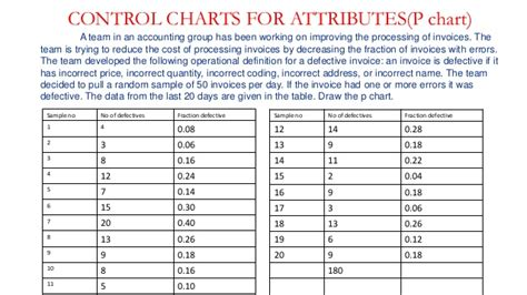 Excel Control Chart Excel Control Chart Seohelp Club Np Chart Excel Template