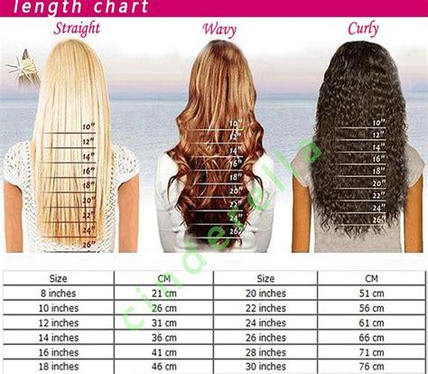 Cinderella Extensions Curly Hair | cinderella hair extensions curly indian remy hair