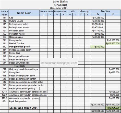 cara membuat laporan praktikum dengan benar cara mudah membuat laporan perubahan modal