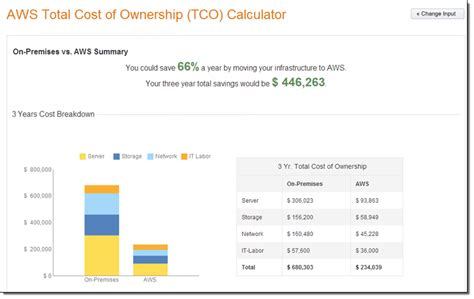 total cost of ownership calculator total cost ownership calculator excel template tco model