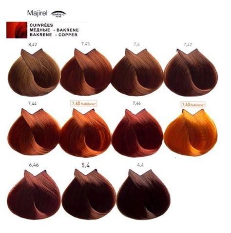 Majirel Hair Color Chart Ingredients 187 Hair Color Chart Trend Hair Color 2017 Palitra Kraski Dlya Volos Majirel L Oreal Professionnel7 Cabello Y Maquillaje En 2019
