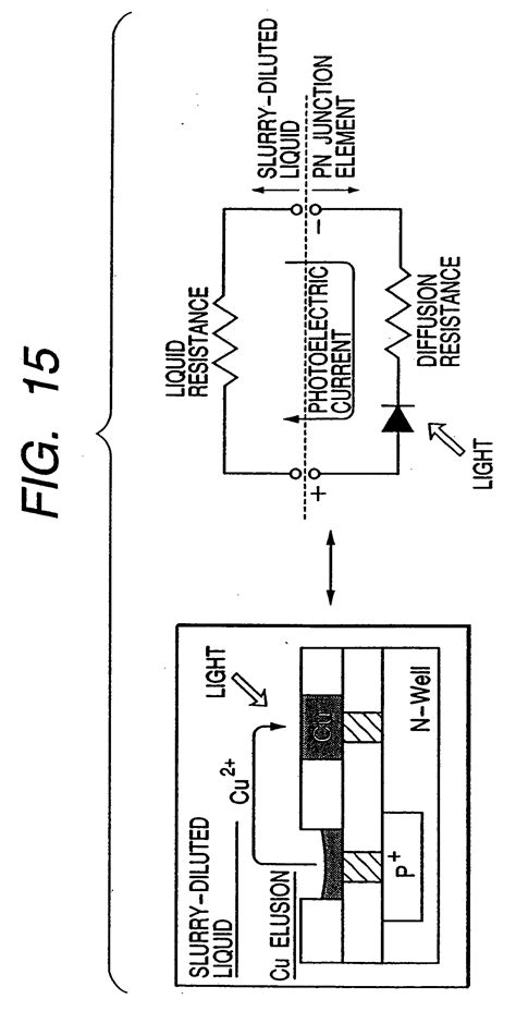 manufacturing process of integrated circuits patent us20040152298 process for manufacturing semiconductor integrated circuit device
