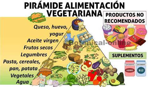 piramide alimentare vegetariana alimentaci 243 n vegetariana