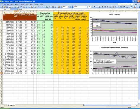 Blood Sugar Spreadsheet by Blood Sugar Spreadsheet Laobingkaisuo