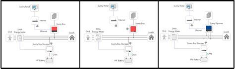 three line solar diagram solar meter diagram elsavadorla