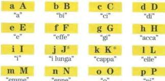 alfabeto italiano completo 26 lettere michelangelo buonarroti vita e opere studia rapido