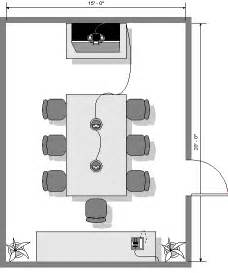 Conference Room Layout Video Conference Room Design