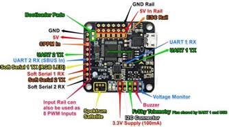 naze 32 wiring diagram rev get free image about wiring diagram