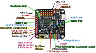 naze32 rev6 diagram get free image about wiring diagram