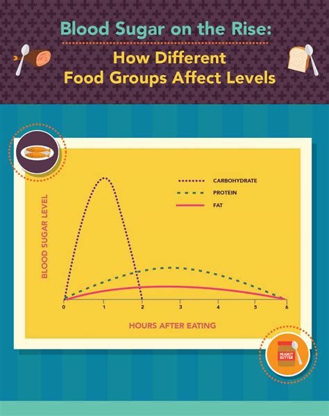 whole grains raise blood sugar five steps to maintain healthy blood sugar levels