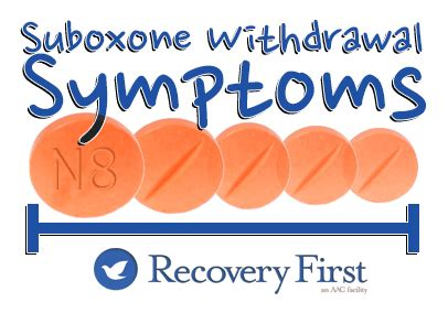 Symptoms Of Detoxing From Suboxone by Suboxone Abuse And Withdrawal Symptoms Recovery