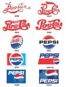 Logo Evolution Apple Nike Pepsi The Evolution Of Some The World S Most